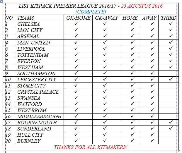 PES 2013 Complete Premier League Kitpack 2016-2017
