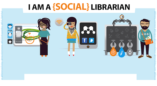 I Am A Social Librarian   #Infographic