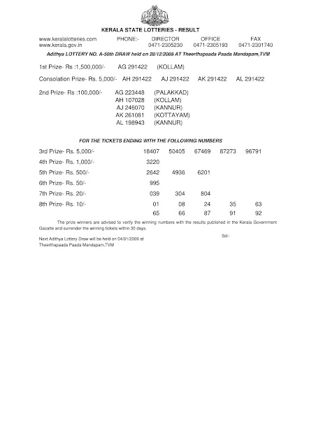 Kerala lottery result of Adithya (A-50) on December 28, 2009