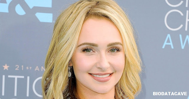 Hayden Panettiere Biography