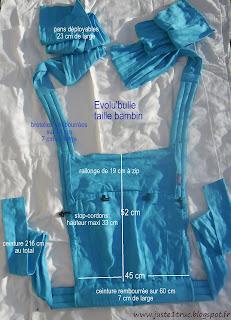 Evolubulle évolu'bulle mei-tai meitai meï-taï asiatique porte-bébé test avis néobulle neobulle portage tissu écharpe