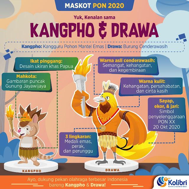 maskot-pon-xx-papua-2021