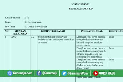 Kisi-Kisi Soal UH / PH Kelas 1 Tema 2 K13 Revisi Tahun 2019