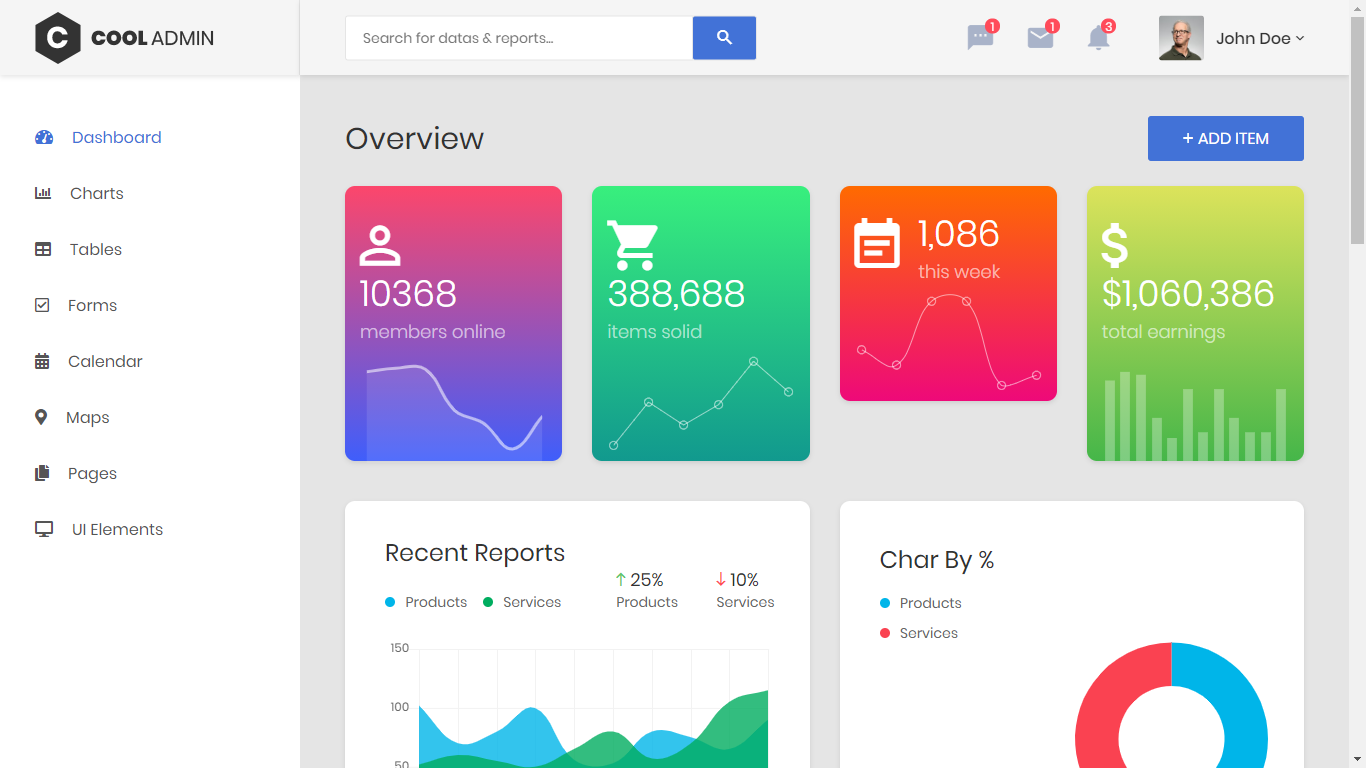 cool admin dashboard sahretech