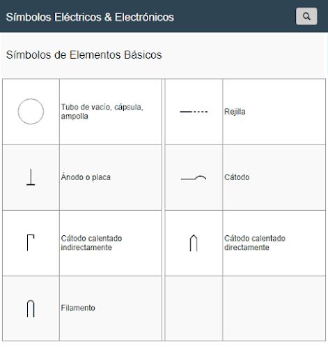 Símbolos de elementos básicos en las Válvulas Electrónicas