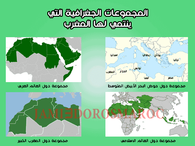 المجموعات الجغرافية التي ينتمي إليها المغرب