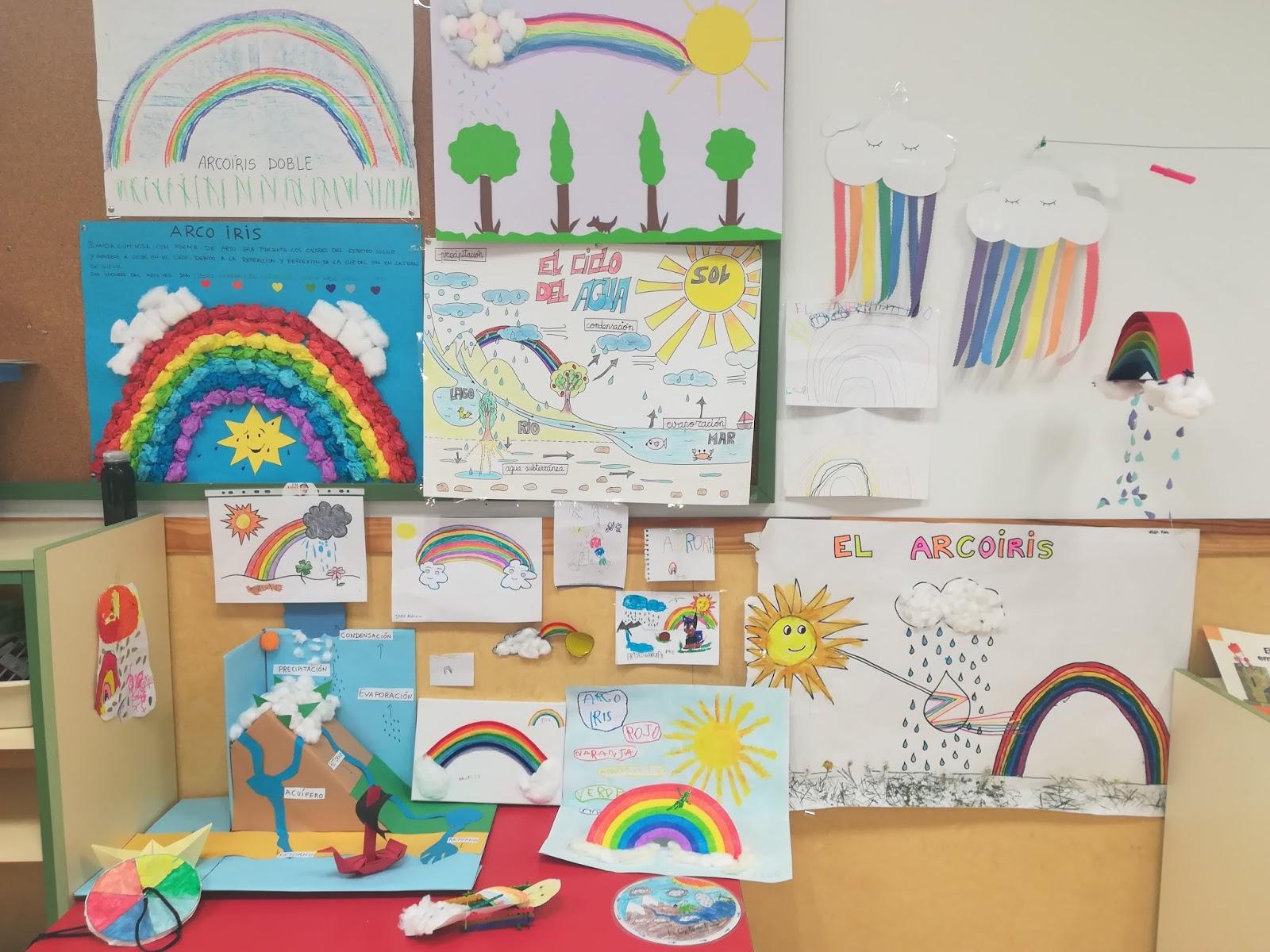 Educación Infantil Proyecto El Arcoiris Y El Agua
