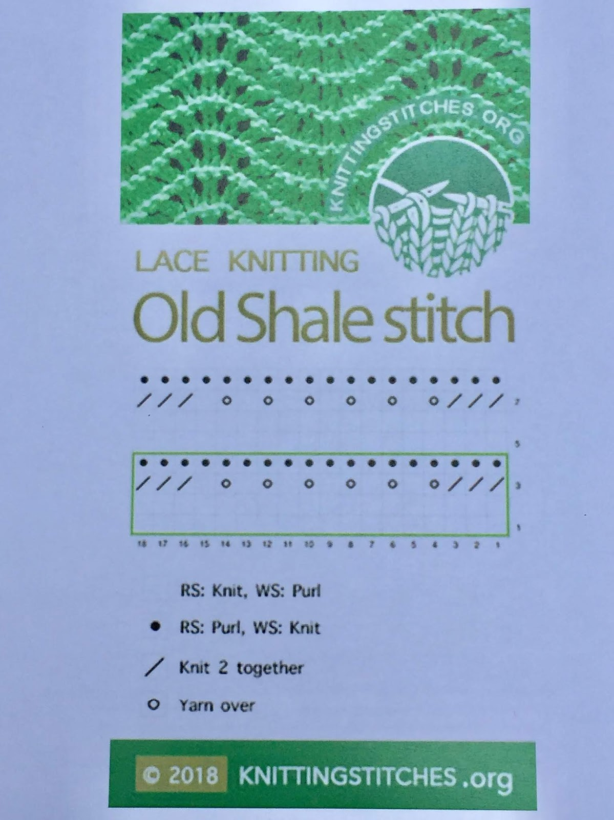Knitting Stitches 2018 - Old Shale stitch pattern