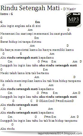 Chord D'masiv Rindu Setengah Mati : chord, d'masiv, rindu, setengah, Chord, Masiv, Rindu, Setengah, Walls