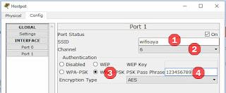 Cara Menghubungkan Dua PC Dengan Wireless Access Point pada Simulator Packet Tracer