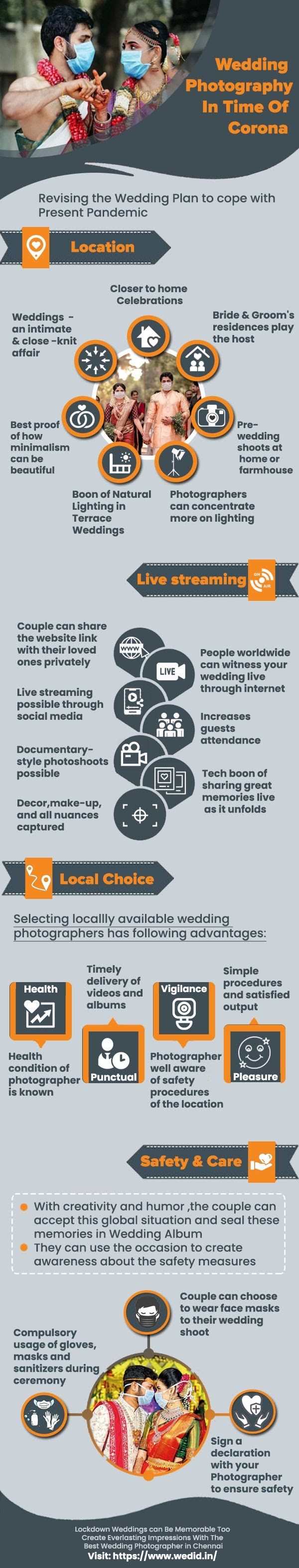 Wedding Photography In The Time of Coronavirus #infographic