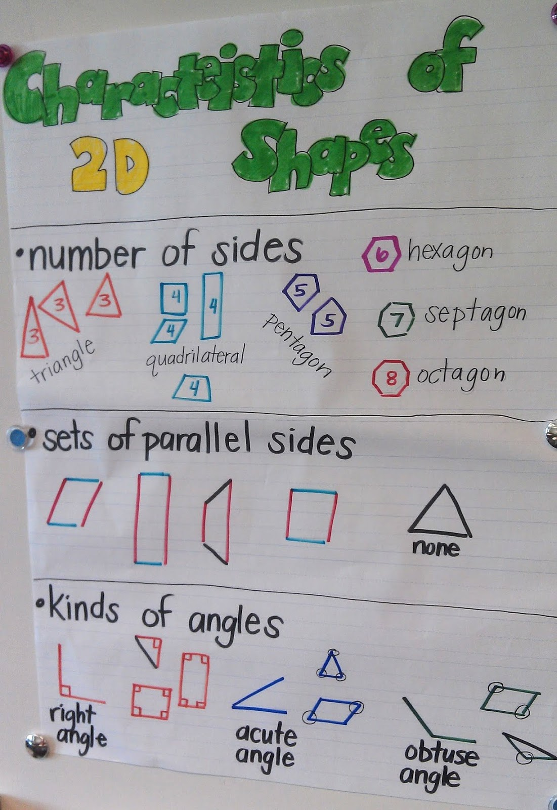 2d Geometric Shapes Chart Mrs Braun 39s 2nd Grade Class