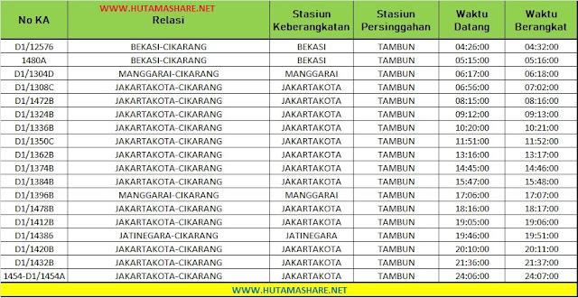 Jadwal Lengkap Kereta Api KRL Commuterline Commuter Line Stasiun Tambun ke Stasiun Cibitung Cikarang Terbaru 2019
