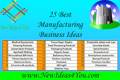 New Manufacturing business Ideas in lockdown