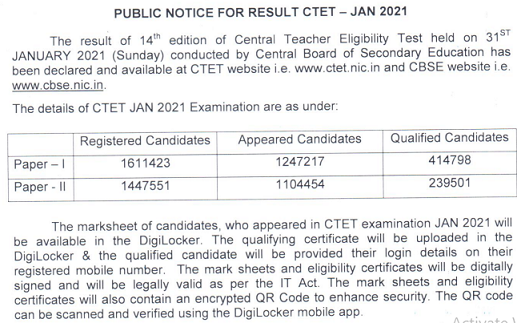 CTET Result 2021 Notice