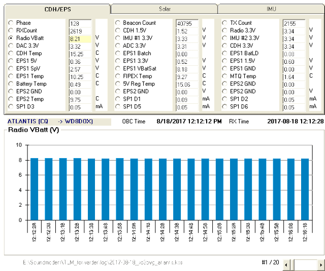 ATLANTIS 9k6 FSK Telemetry 12:12UTC