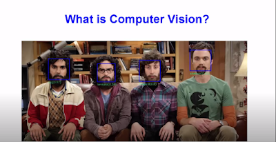 OpenCV Python Tutorial For Beginners 1 - Introduction to what is OpenCV