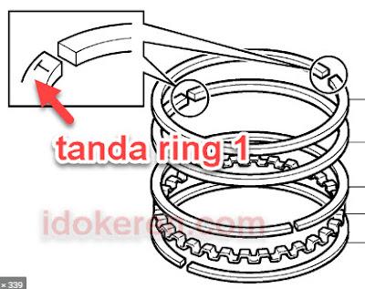 Tanda ring kompresi