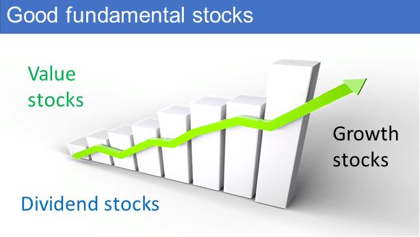 Good fundamental stocks
