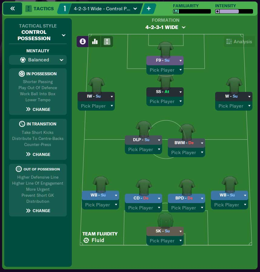 4-2-3-1 Formation FM21