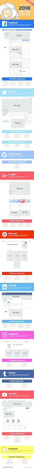 2018 social media sizes infographic compressor