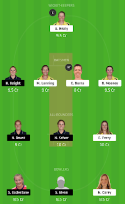EN-W vs AU-W Dream11 team prediction
