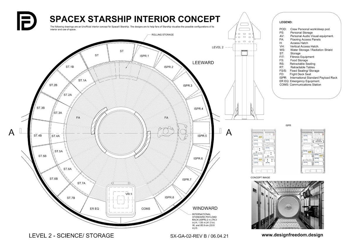 SpaceX Starship interior concept by Paul King - Level 2 - Science and storage