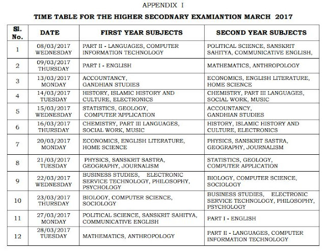 Kerala 11th, 12th Exams Date Sheet 2017