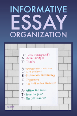 This is the pattern I use to teach my middle school students how to organize a text-based informative essay!