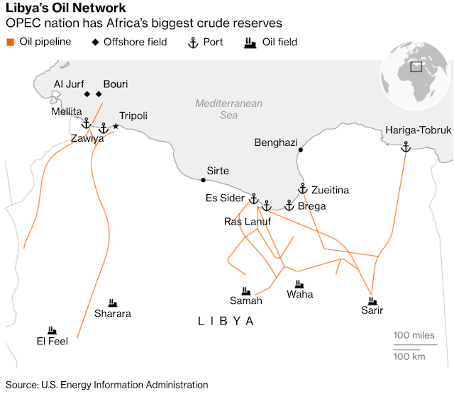 Milestone for Libya as Oil Output Hits Million Barrels Daily - Bloomberg
