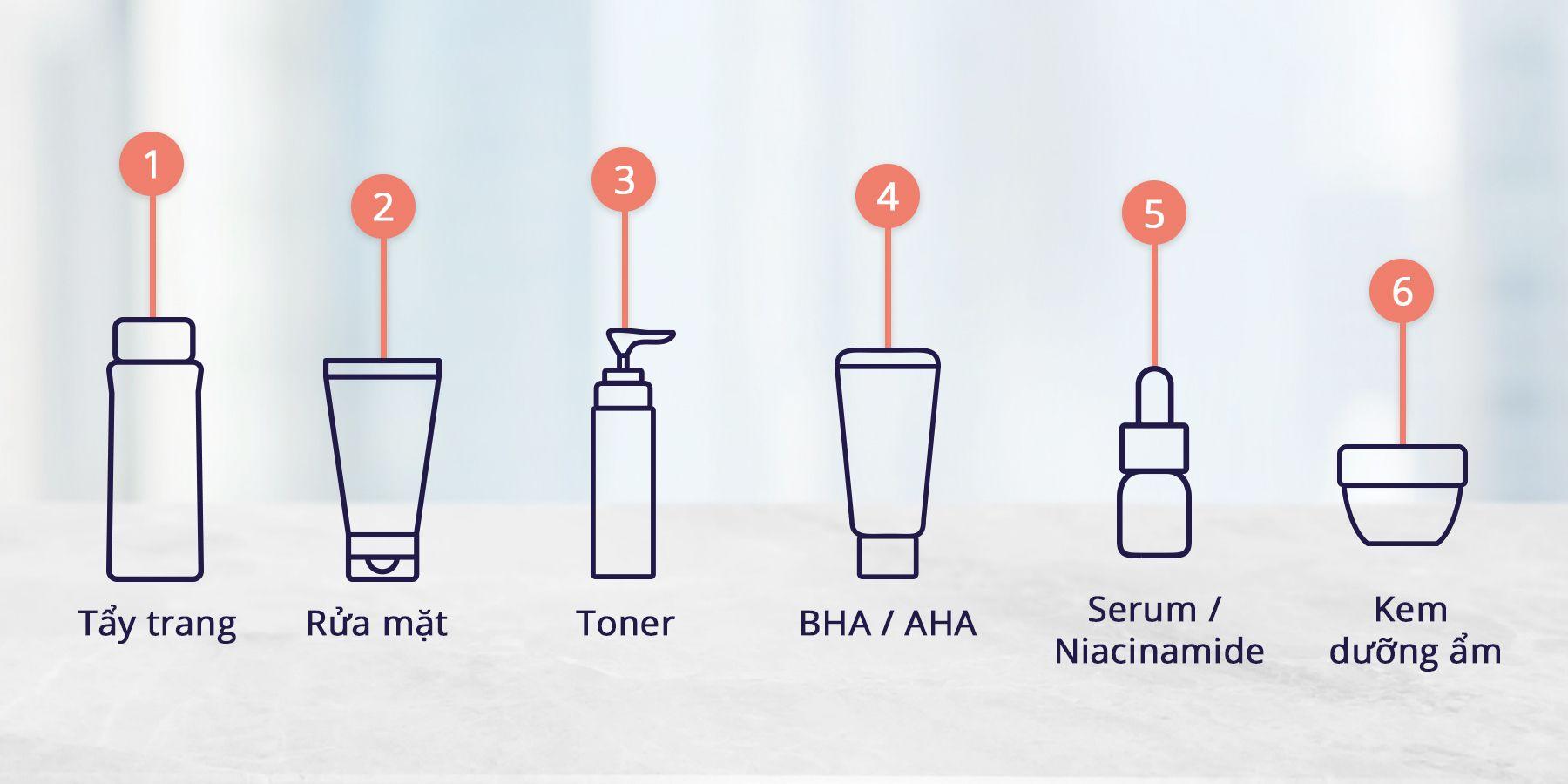 Các bước sử dụng AHA/BHA chuẩn