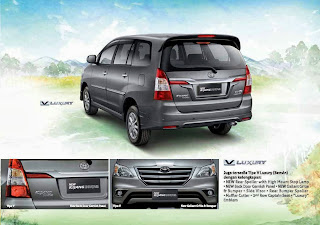 new innova facelift