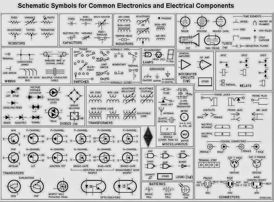 dc wiring diagram symbols