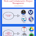 Some Great Teachers Tools That Support Remote Collaborative Team Work