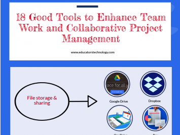 Enhance Your Collaborative Team Work with These Tools