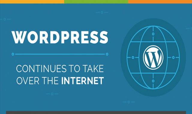 To get on the Internet WordPress continues #infographic