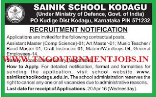 Applications are invited for various  Posts in Sainik School Kodagu under contract basis appointment