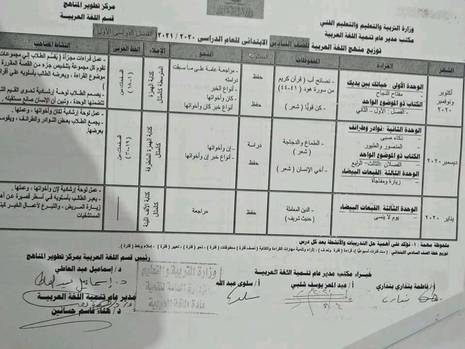 توزيع منهج اللغة العربية لصفوف المرحلة الابتدائية للعام الدراسي 2020 / 2021 6