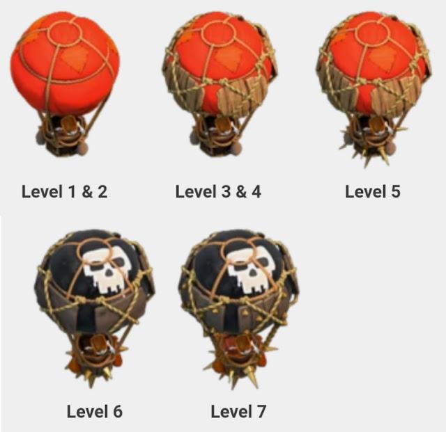 Perbedaan Ballon