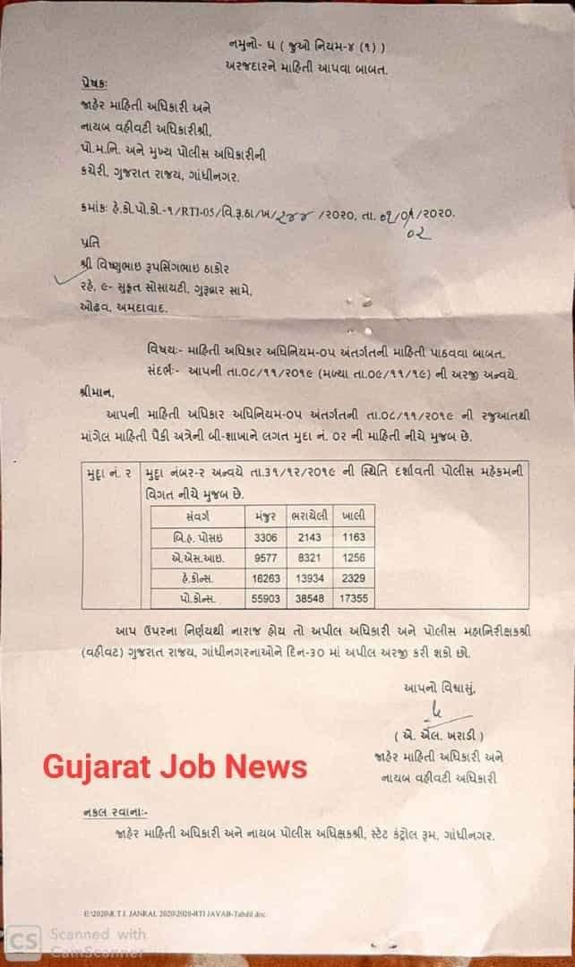 Gujarat Police Khali Jagya 2020