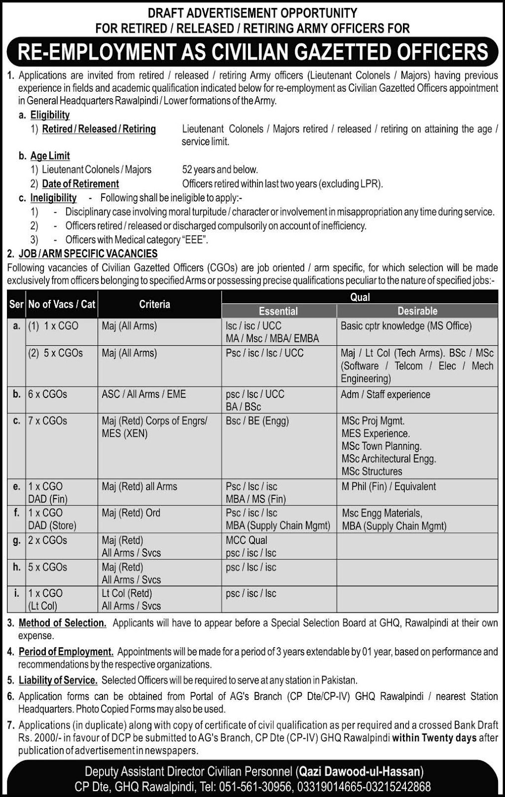 Re-Employment as Civilians Army Officers Jobs  Nov 2019