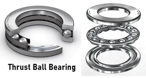 Thrust Ball Bearing - Thrust ball bearing क्या है? - Thrust ball bearing diagram - Thrust ball bearing images