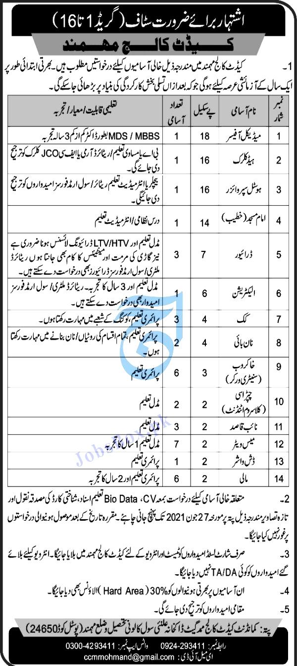 Latest Jobs in Cadet College Mohmand June 2021