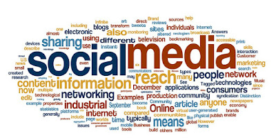 Uses of Social Media Management Tools