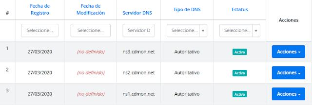 Listado de DNS en NIC.ve