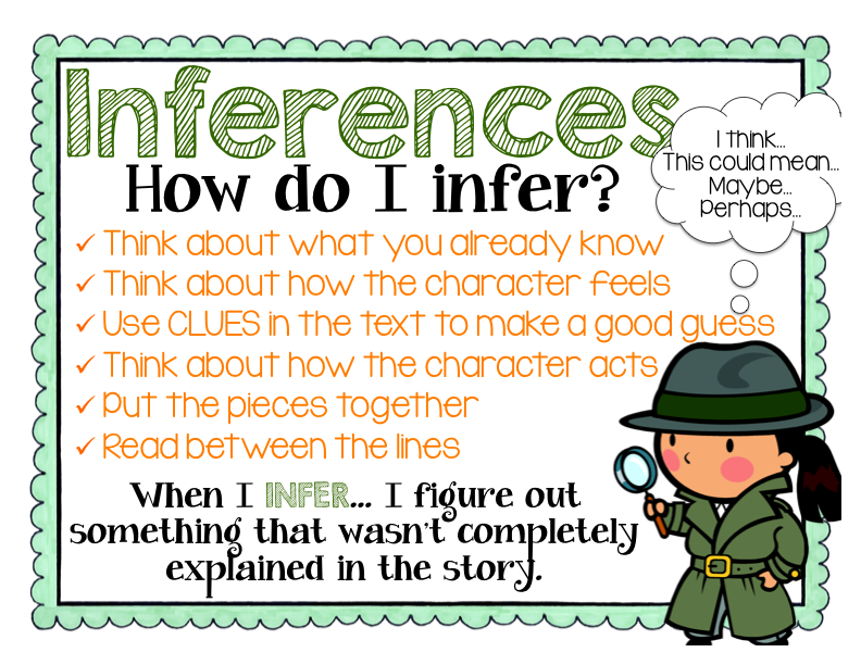Click here to see this mini anchor chart poster and activity in my tpt store also kearson   classroom how do  infer rh kearsonsclassroomblogspot