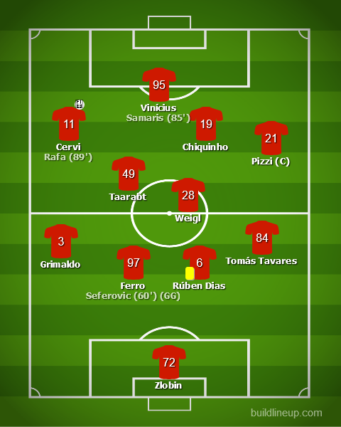 Benfica vs Rio Ave- Taça de Portugal 2019/20