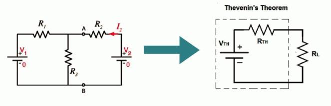 Thevenin Theorem Circuit Diagram