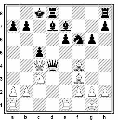 Posición de la partida de ajedrez Oleg M Romanishin - Vassily Ivanchuk (Campeonato de la URSS, Irkutsk 1986)