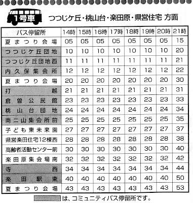 1号車 シャトルバス時刻表